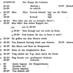 """Hans Zeller's 1975 representation of the textual history of C.F. Meyer's poem """"Der Rappe des Comturs"""" closely echoes my hypothetical table at the beginning of this post."""