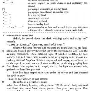 Hans Walter Gabler devised a system of diacritical marks to represent Joyce's continuous writing process in his 1984 edition of Ulysses.